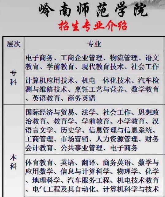 岭南师范学院成人高考报名插图(1)