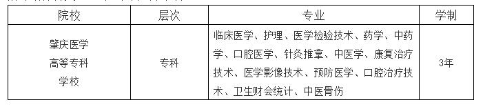 肇庆医学高等专科学校 2019年招生计划插图(2)
