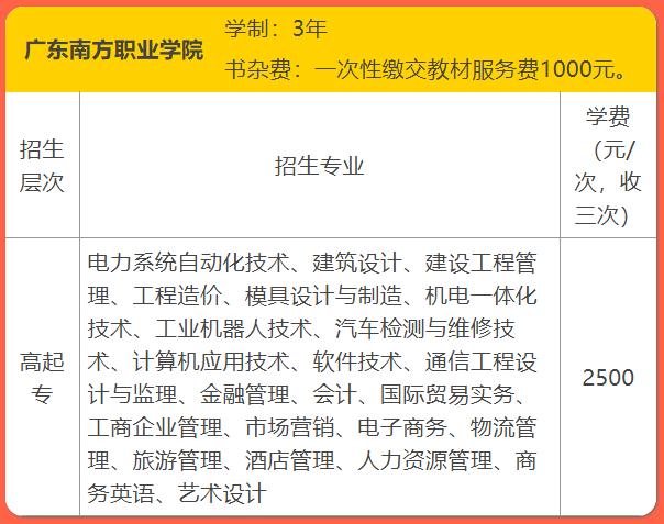 广东南方职业学院专业插图