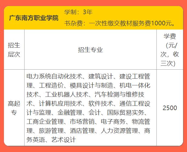 广东南方职业学院学费2019插图