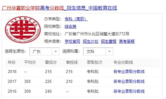 广州华夏职业学院成人高考分数线插图