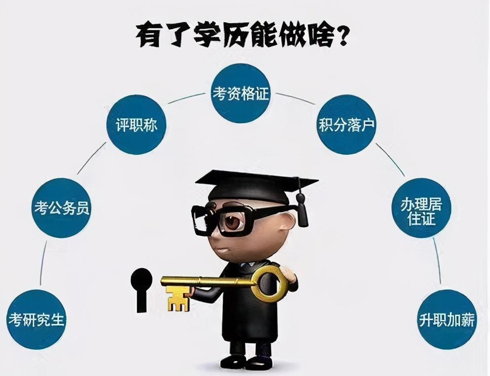 想上大专怎么报名?怎样才能快速拿到大专文凭?
